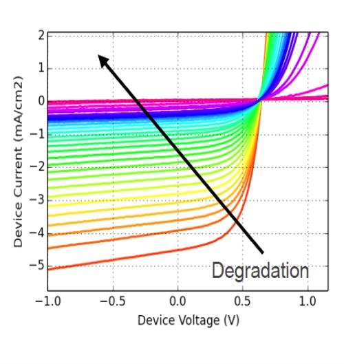 上海太阳能电池测试日本SAN EI太阳光模拟器代理 质量好太阳能电池