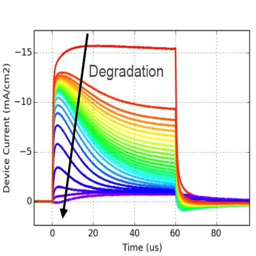 辽宁使用率高的日本SAN EI太阳光模拟器安装 使用率高的太阳能电池安装
