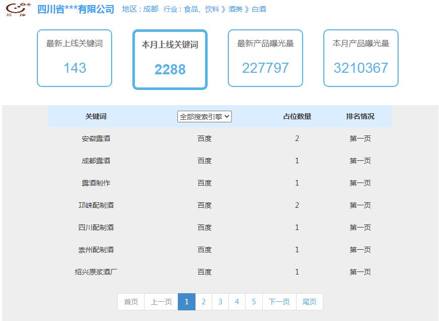口碑好的关键词排名加盟合作_关键词排名如何优化相关-深圳市商舟网科技有限公司总部