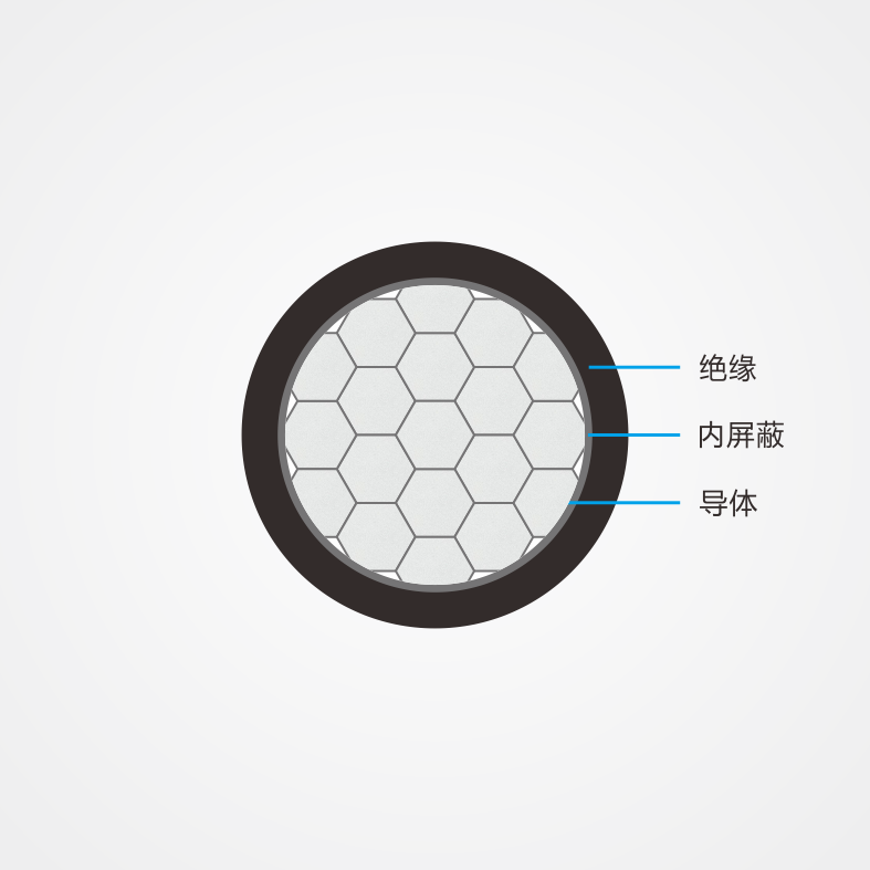 广西电线用什么牌子_图片绝缘电缆-金杯电工衡阳电缆有限公司