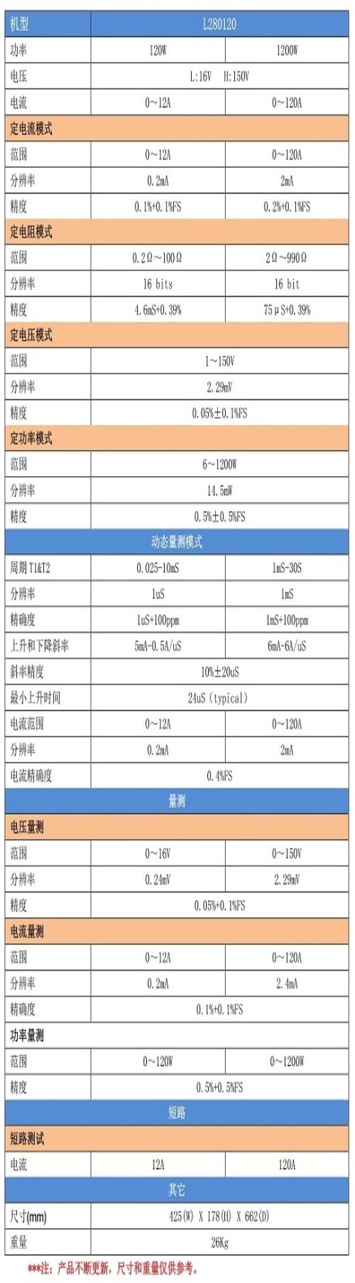深圳哪里有直流电子负载定做_哪里有电子测量仪器-深圳市源仪电子有限公司
